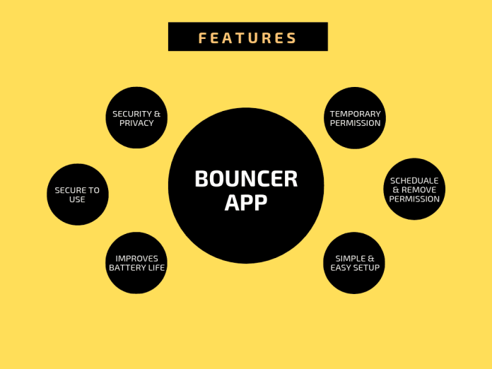 Bouncer androind app